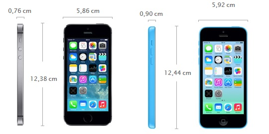 iphone5sc-dimensiones